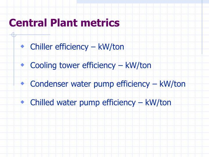 Central Plant metrics