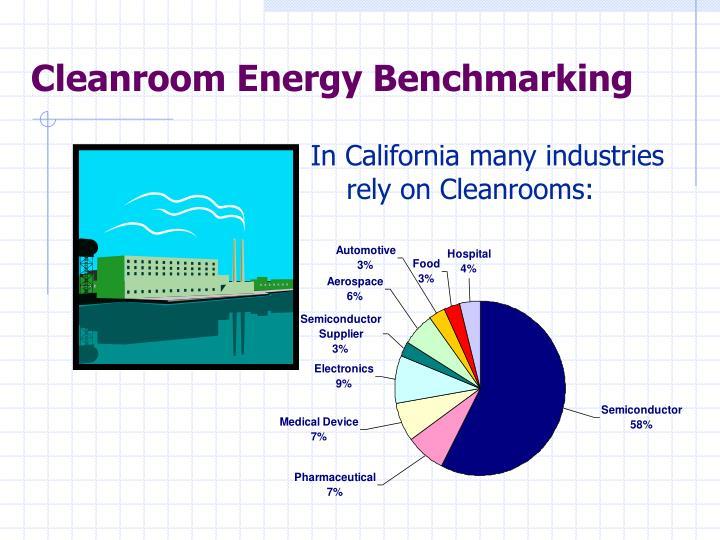 Cleanroom energy benchmarking
