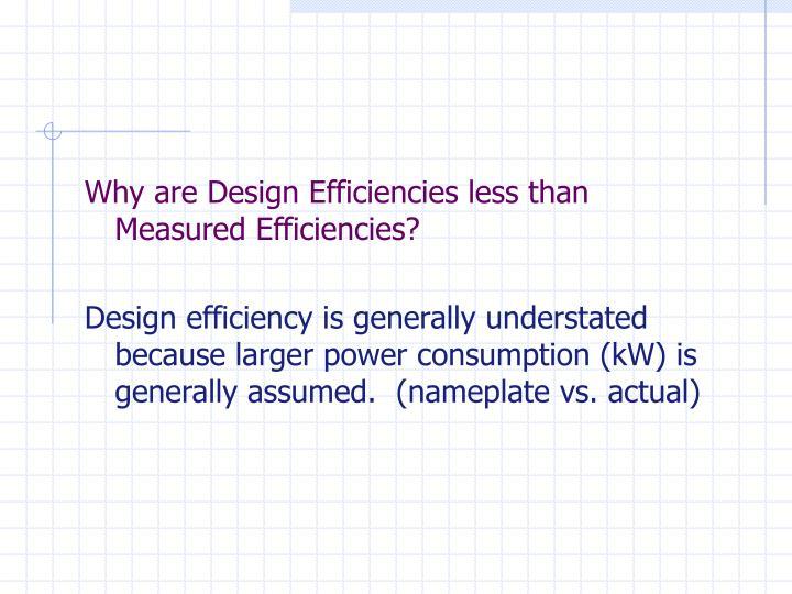 Why are Design Efficiencies less than  Measured Efficiencies?