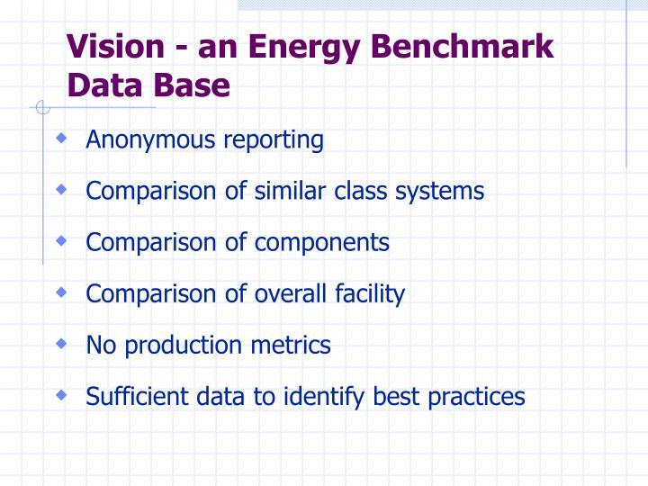Vision - an Energy Benchmark