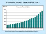 growth in world containerised trade