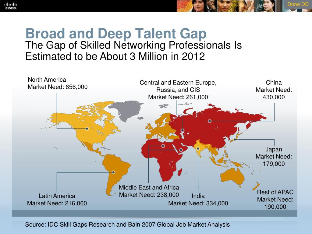 Broad and Deep Talent Gap