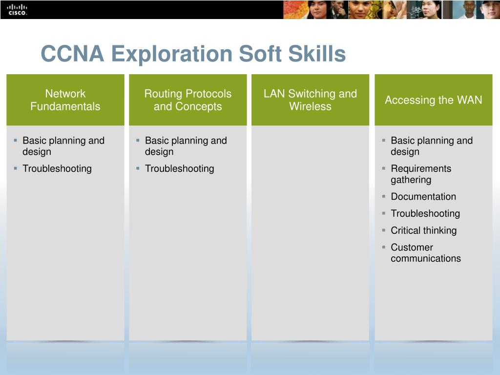 CCNA Exploration Soft Skills