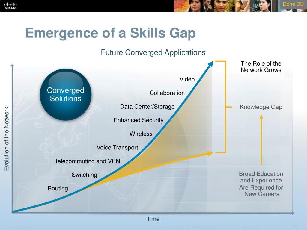 Emergence of a Skills Gap
