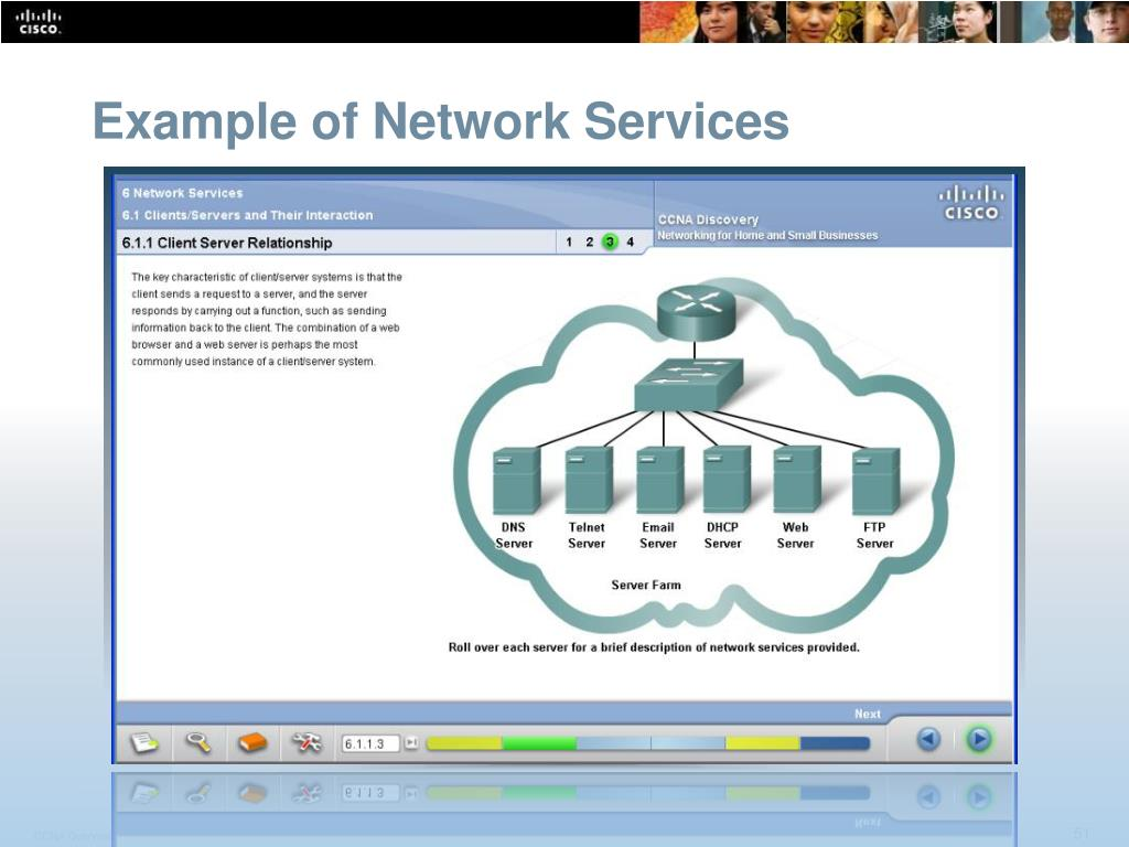 Example of Network Services