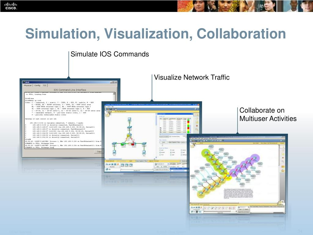 Simulation, Visualization, Collaboration