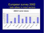 european survey 2002 look alikes in most sectors
