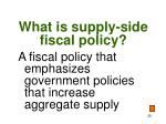 what is supply side fiscal policy