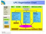 lpc organization chart