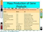 mass production of gene products1