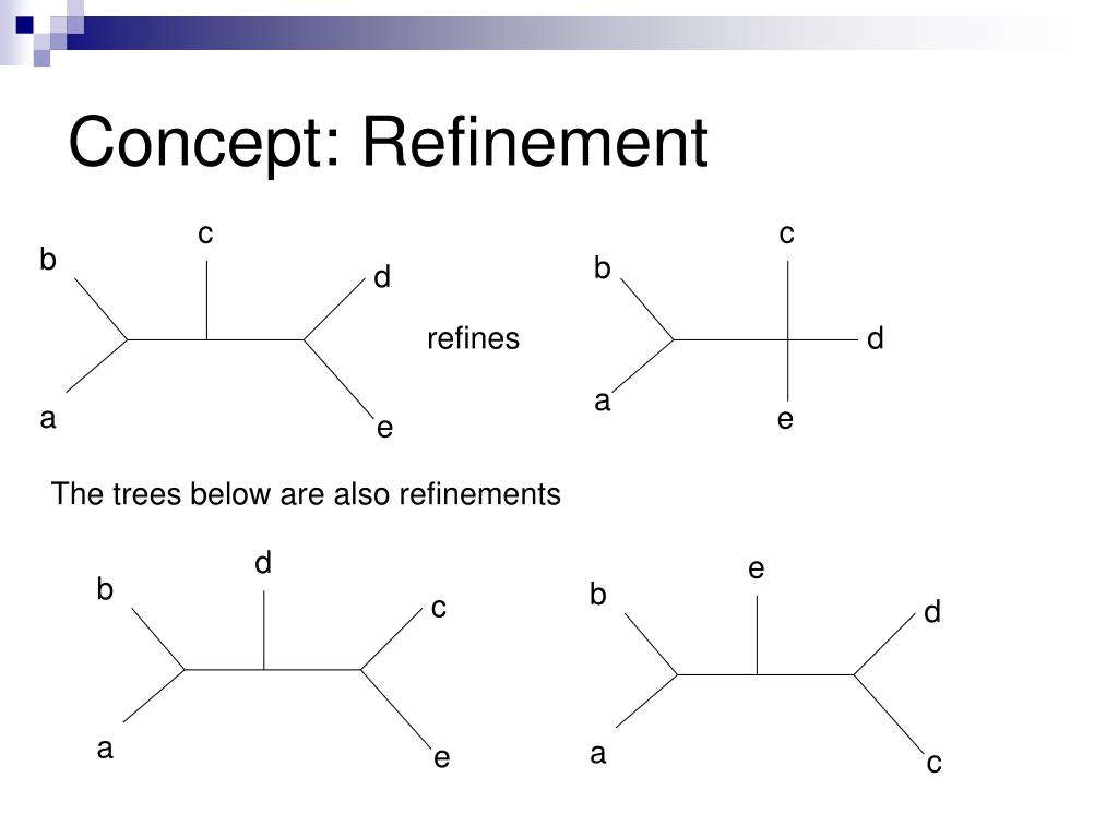 Concept: Refinement
