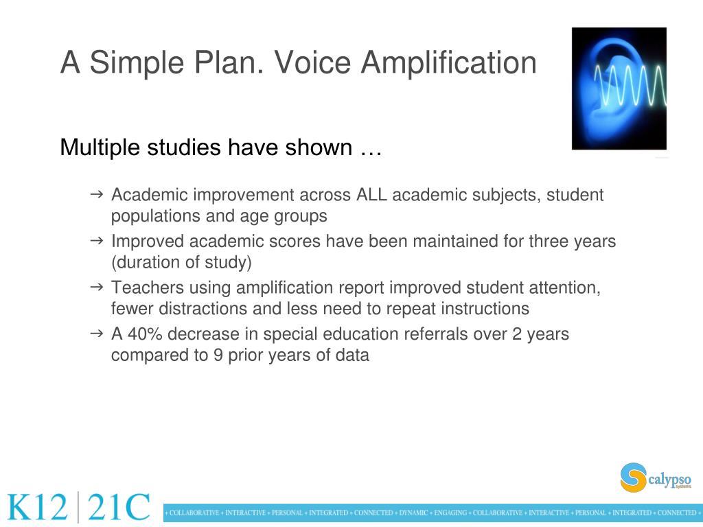 A Simple Plan. Voice Amplification