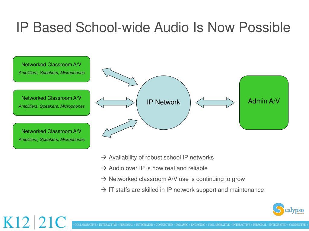 IP Based School-wide Audio Is Now Possible