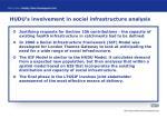 hudu s involvement in social infrastructure analysis