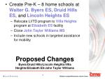 proposed changes byers druid hills lincoln heights villa heights elizabeth es john taylor williams