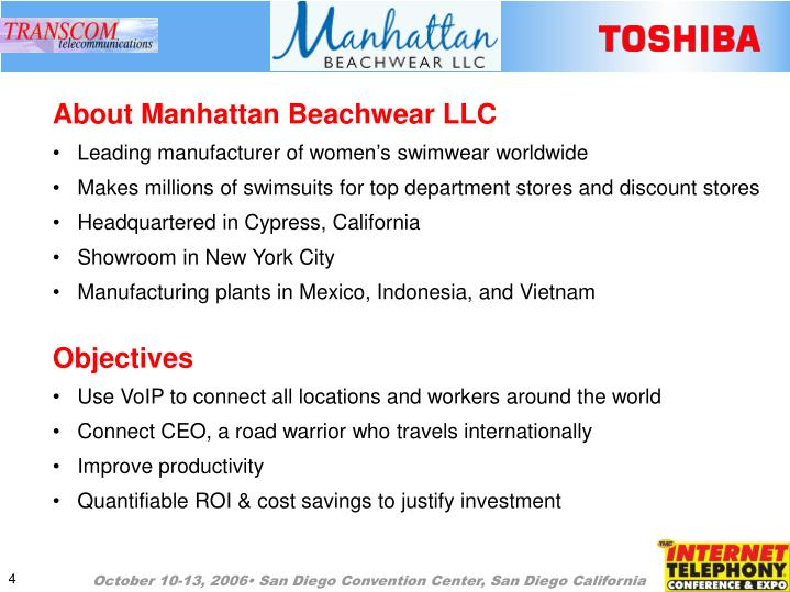 About Manhattan Beachwear LLC