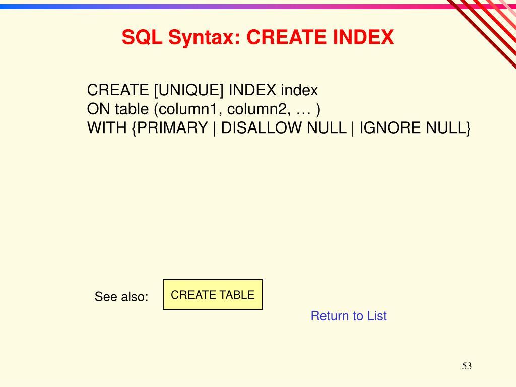 SQL Syntax: CREATE INDEX