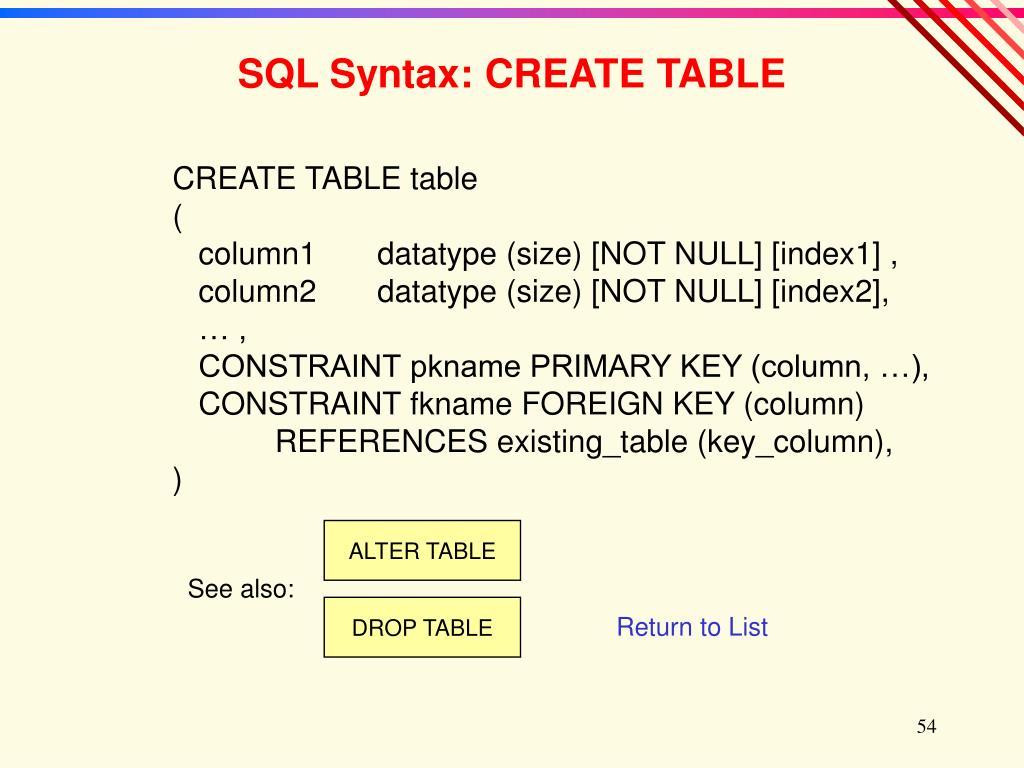 SQL Syntax: CREATE TABLE