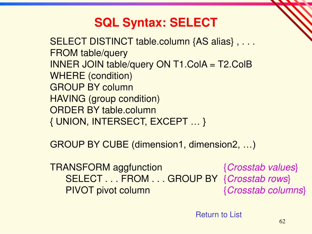 SQL Syntax: SELECT