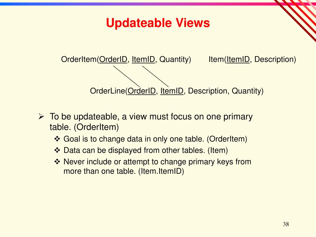 To be updateable, a view must focus on one primary table. (OrderItem)