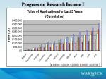 progress on research income i
