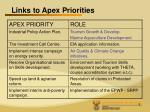 links to apex priorities