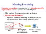 meaning processing