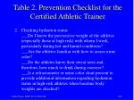 table 2 prevention checklist for the certified athletic trainer1