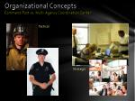 organizational concepts2
