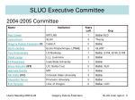sluo executive committee