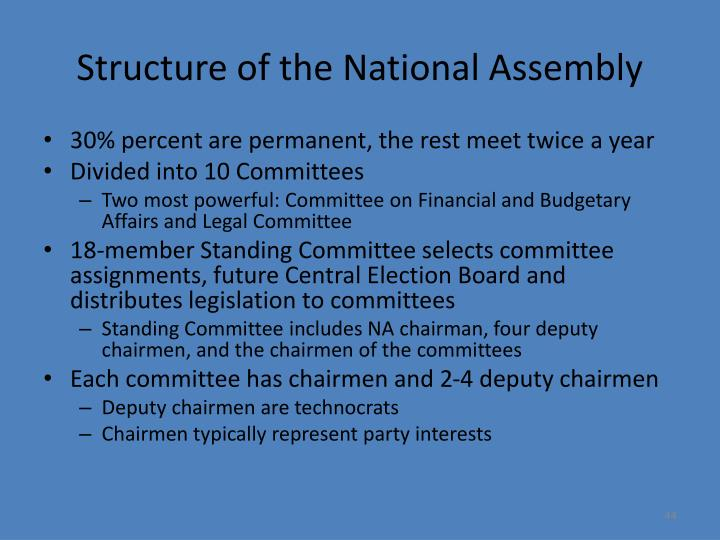 Structure of the National Assembly