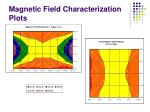 magnetic field characterization plots