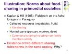illustration norms about food sharing in primordial societies
