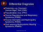 differential diagnosis84