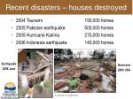 recent disasters houses destroyed