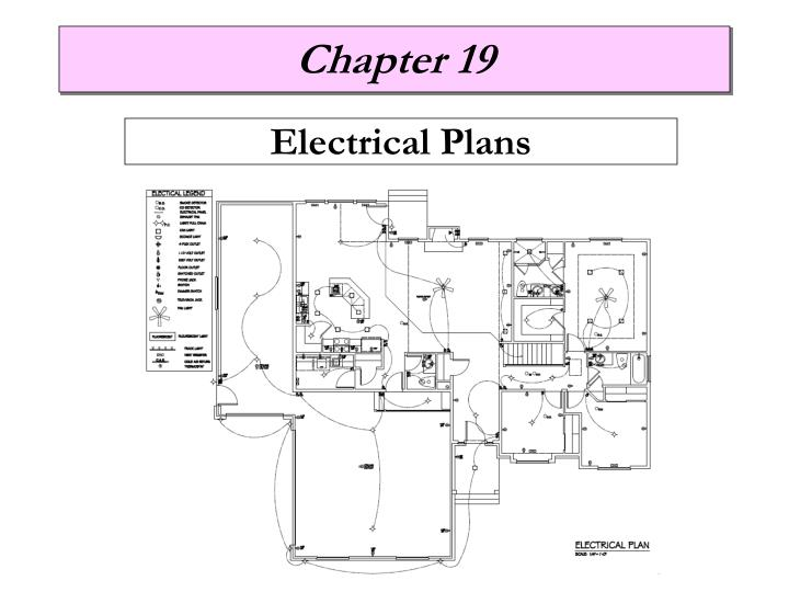 chapter 19 - powerpoint ppt presentation