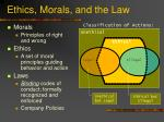 ethics morals and the law