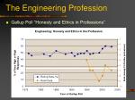 the engineering profession2