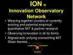 ion innovation observatory network1