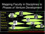 mapping faculty in disciplines to phases of venture development