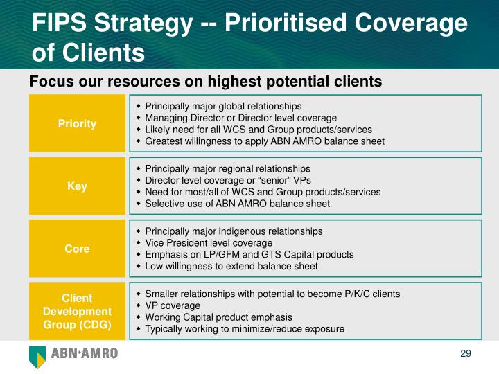 FIPS Strategy -- Prioritised Coverage of Clients