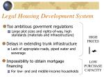 legal housing development system