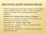 wisc faithful budget campaign timeline