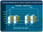 developmental education landscape3