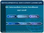 developmental education landscape4