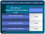 developmental education landscape5