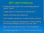 2011 2012 initiatives