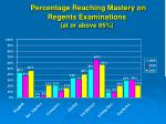 percentage reaching mastery on regents examinations at or above 85