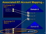 associated nt account mapping 2