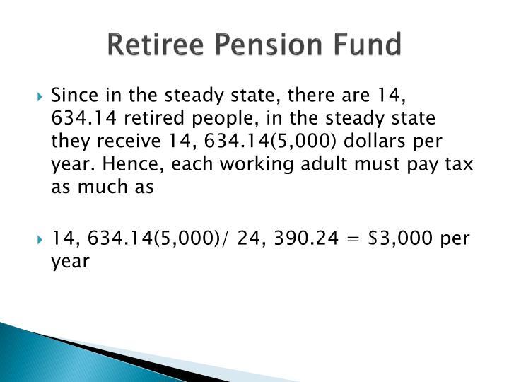 Retiree Pension Fund